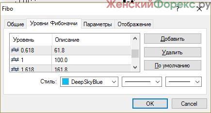 urovni-fibonachchi-na-binarnyx-opcionax