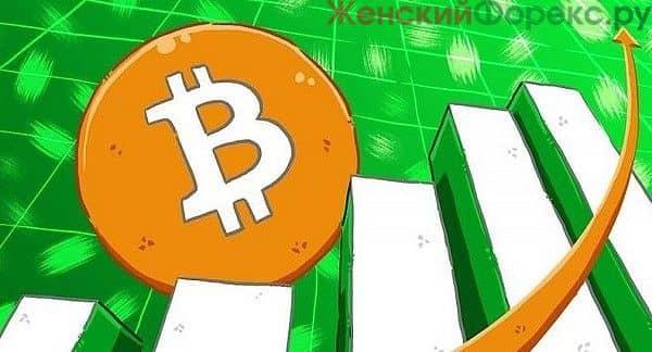 Влияние хардфорка Bitcoin на рост котировок
