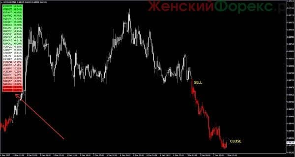indikator-interceptor-trading