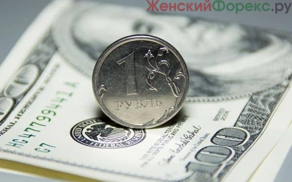 Свежий прогноз курса доллара на январь 2018 года