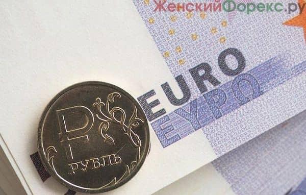 prognoz-kursa-evro-na-fevral-2018-goda