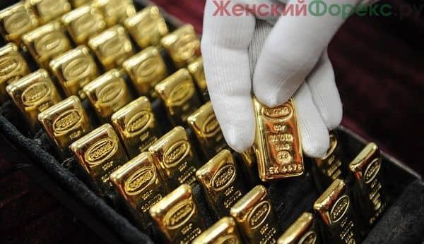 Золото и валютные курсы