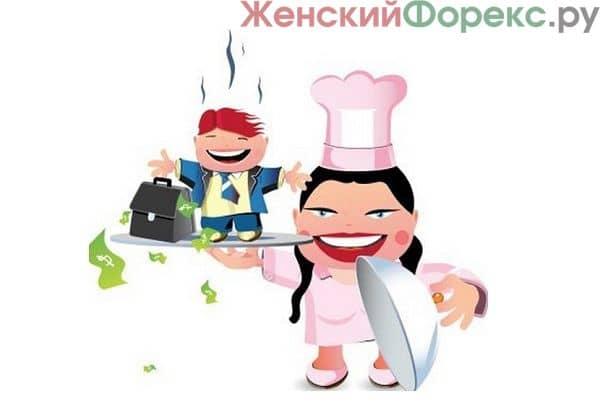 Что такое Форекс-кухня
