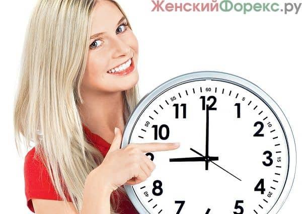 vremya-dlya-torgovli-na-foreks