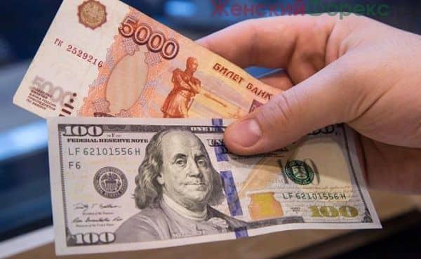 prognoz-kursa-dollara-na-iyul-2018-goda