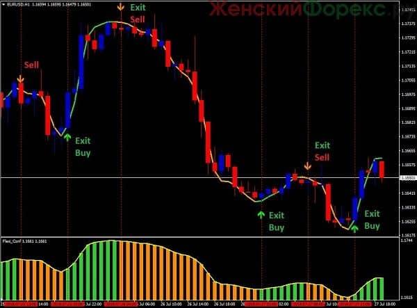flexible-trader