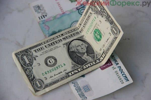 prognoz-kursa-dollara-na-avgust-2018-goda
