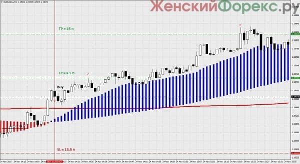 strategiya-dlya-m1