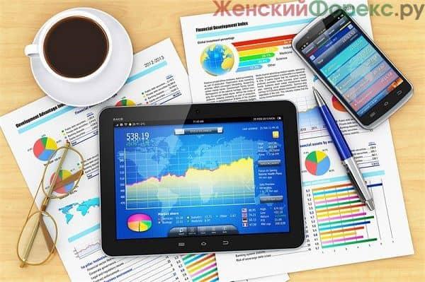 Копирование сделок бинарных опционов