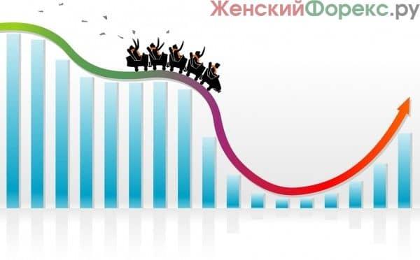 volatilnost-kriptovalyut