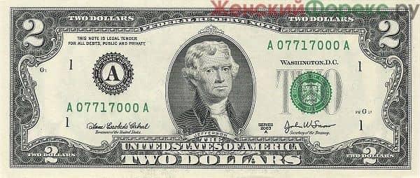 fakty-o-dollare
