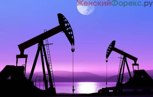mezhdunarodnyy-rynok-nefti
