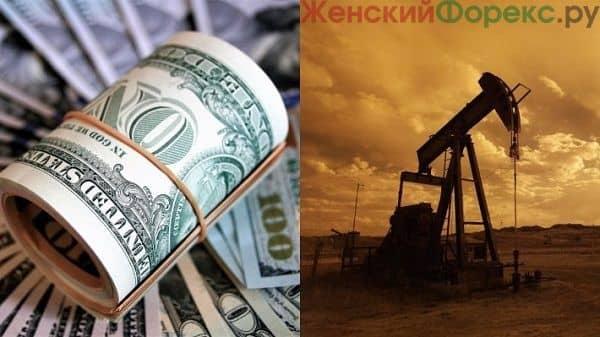prognoz-kursa-nefti-2019-god