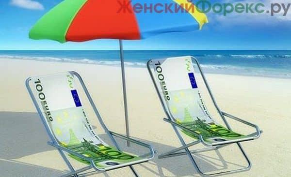 kreditnye-kanikuly-v-sberbanke