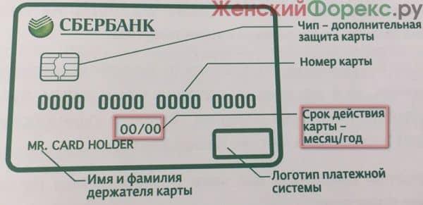 perevypusk-karty-sberbanka