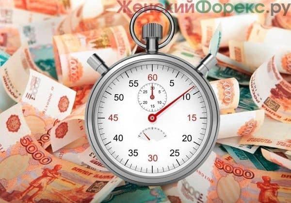 сбербанк просрочка по кредитной карте