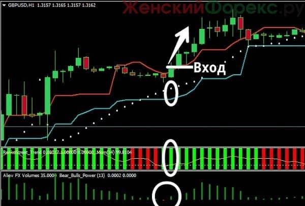 strategiya-dlya-m5-ursus-aurum