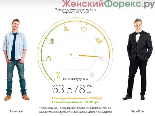 kak-posmotret-pensionnye-nakopleniya-v-sberbanke