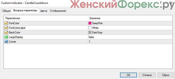 torgovlya-po-okonchaniyu-svechi