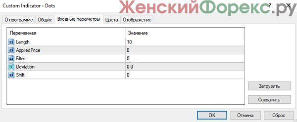 indikator-dots