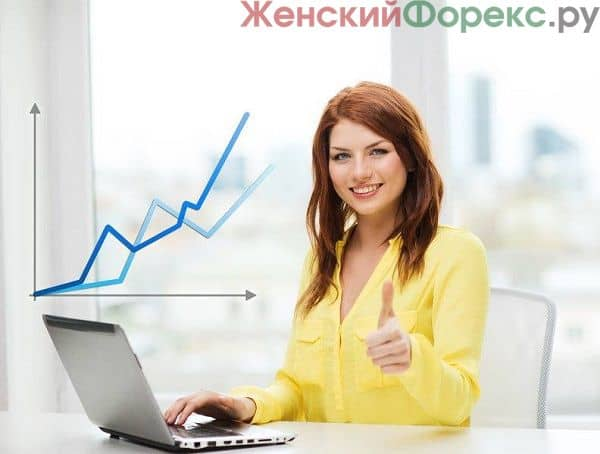 indikator-forexmt4systems-cycle