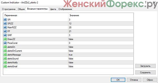 indikator-arrzzx2