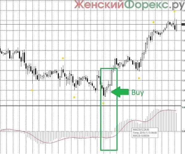 indikator-holy-signals