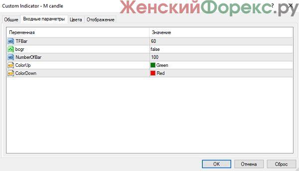 indikator-dlya-kontrolya-trenda-na-vseh-taymfreymah
