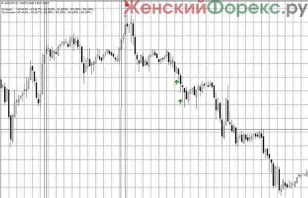 indikator-kill-market