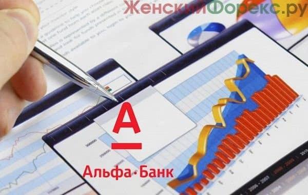 overdraft-ot-alfa-banka