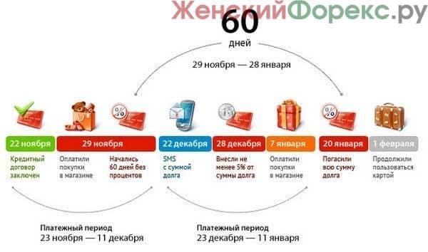 lgotnyy-period-v-alfa-banke