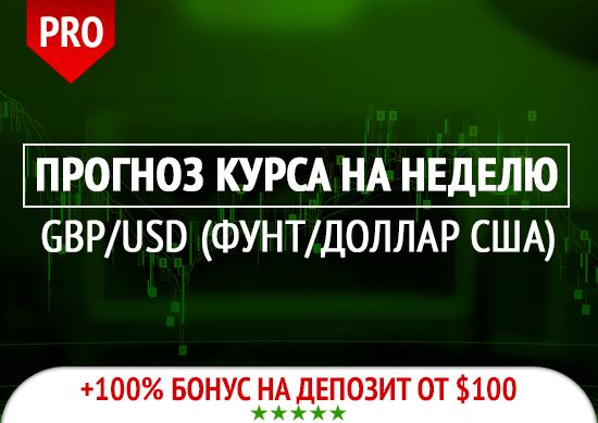 Прогноз Фунт/Доллар (GBPUSD)