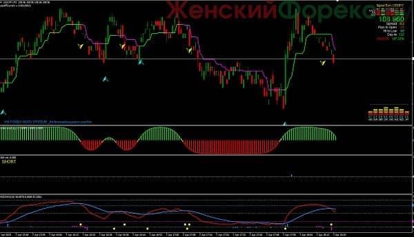 strategiya-high-gain-trading-system