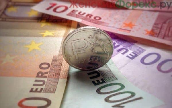 svezhiy-prognoz-kursa-evro-na-aprel-2020-goda