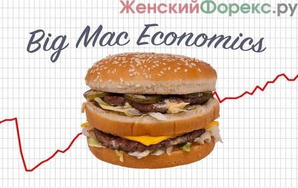 indeks-big-maka