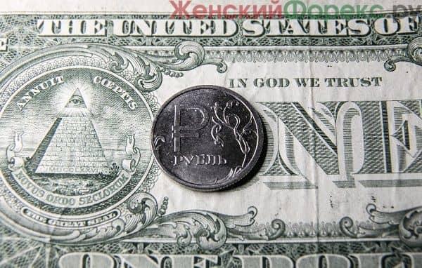 prognoz-kursa-dollara-na-iyun-2020-goda