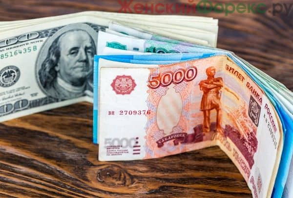 Прогноз курса доллара на июнь 2020 года