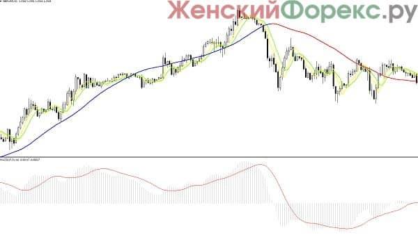 strategiya-mega-trend