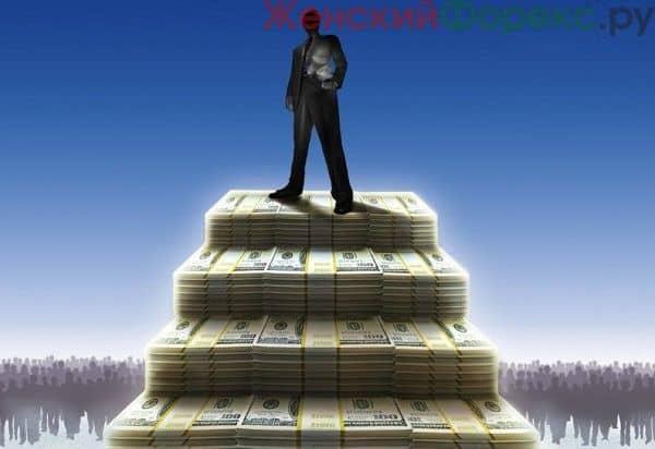 Основные признаки финансовой пирамиды