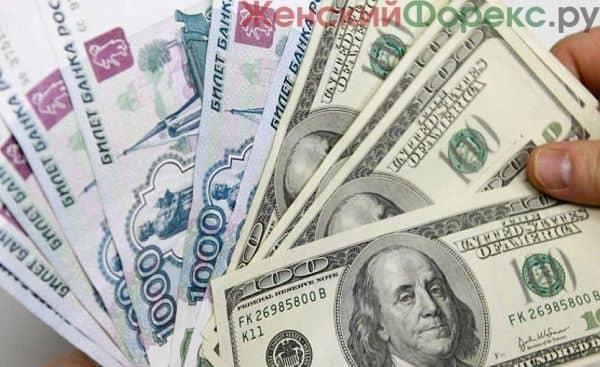 prognoz-kursa-dollara-na-sentyabr-2020-goda