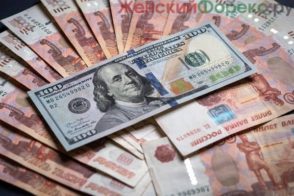 prognoz-kursa-dollara-na-noyabr-2020-goda