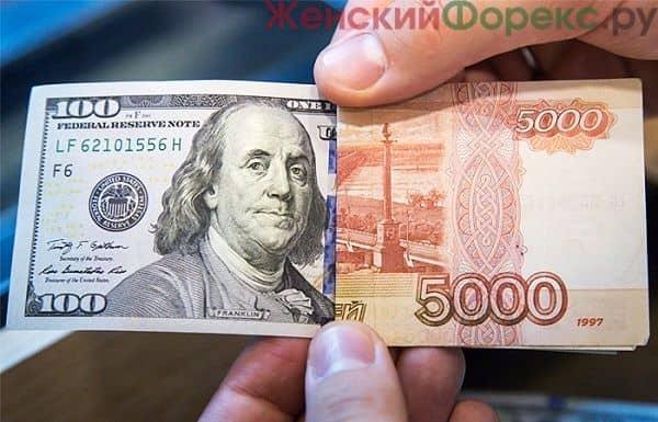 Прогноз курса доллара на ноябрь 2020 года