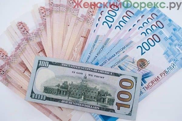 prognoz-kursa-dollara-na-yanvar-2021-goda