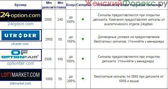 Новости про криптовалюту 1 канал-20